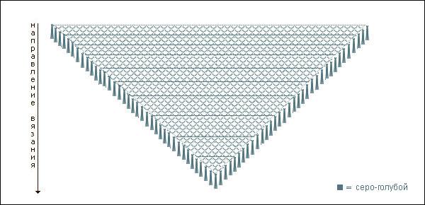 Филейное вязание косынки крючком 1